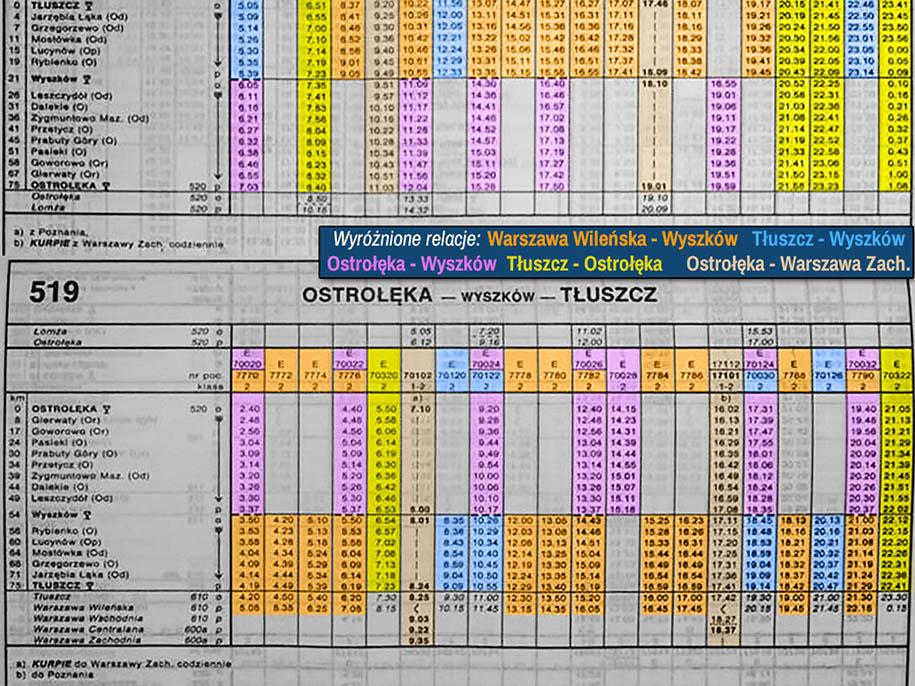 Przegląd rozkładu jazdy 1990-92