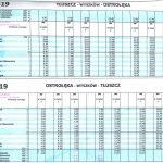 Pierwszy rozkład jazdy Kolei Mazowieckich na linii Tłuszcz - Ostrołęka. Wszystkie połączenia realizowane na wagonach motorowych.