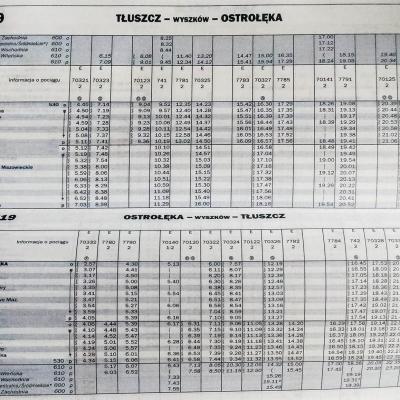 Przedostatni rozkład jazdy przed wprowadzeniem Kolei Mazowieckich. Podziękowania dla Marcina Fiałkowskiego za podesłanie niedostępnego w sieci rozkładu.