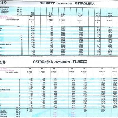 Pierwszy rozkład jazdy Kolei Mazowieckich na linii Tłuszcz - Ostrołęka. Wszystkie połączenia realizowane na wagonach motorowych. Podziękowania dla Macieja Prekurata za podesłanie niedostępnego w sieci rozkładu.